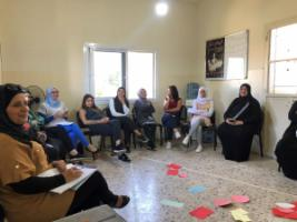 Non-violent communication workshop at the women's cooperation Nisaa Kaderat (Capable Women).