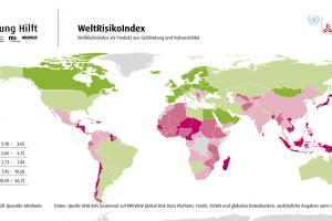 The WorldRiskIndex measures the threat of natural disasters, taking into account the ability of institutions and the quality of infrastructure in different countries